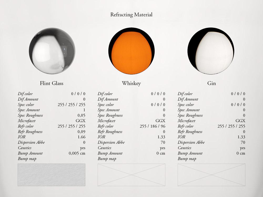 Myken Gin og Whiskey - JHåland for Metric System 0-material2.jpg