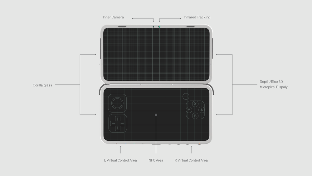 Newnew Nintendo 3Ds XXL - Behance_25 Open.png