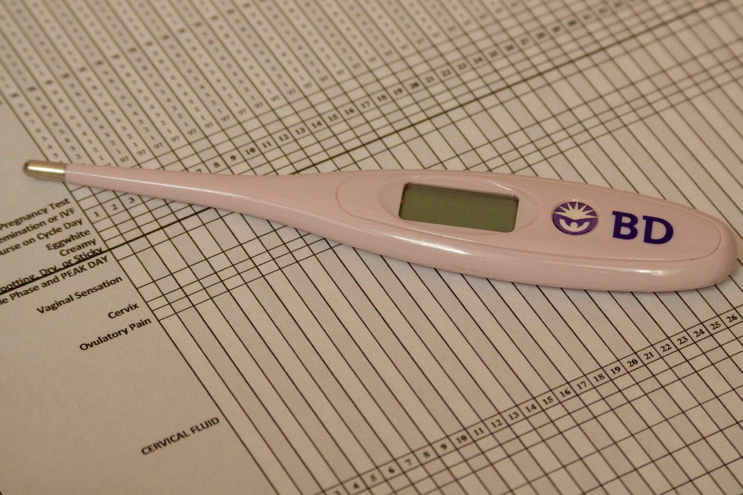 Are you ovulating? It's more that just getting a positive