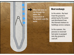 heat_exchange1