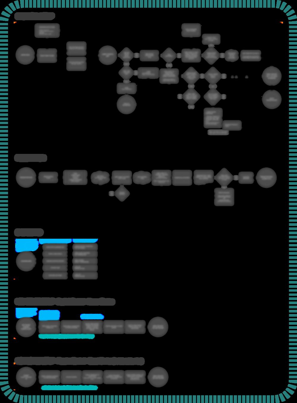 BG_NEWflow-v2f3.png