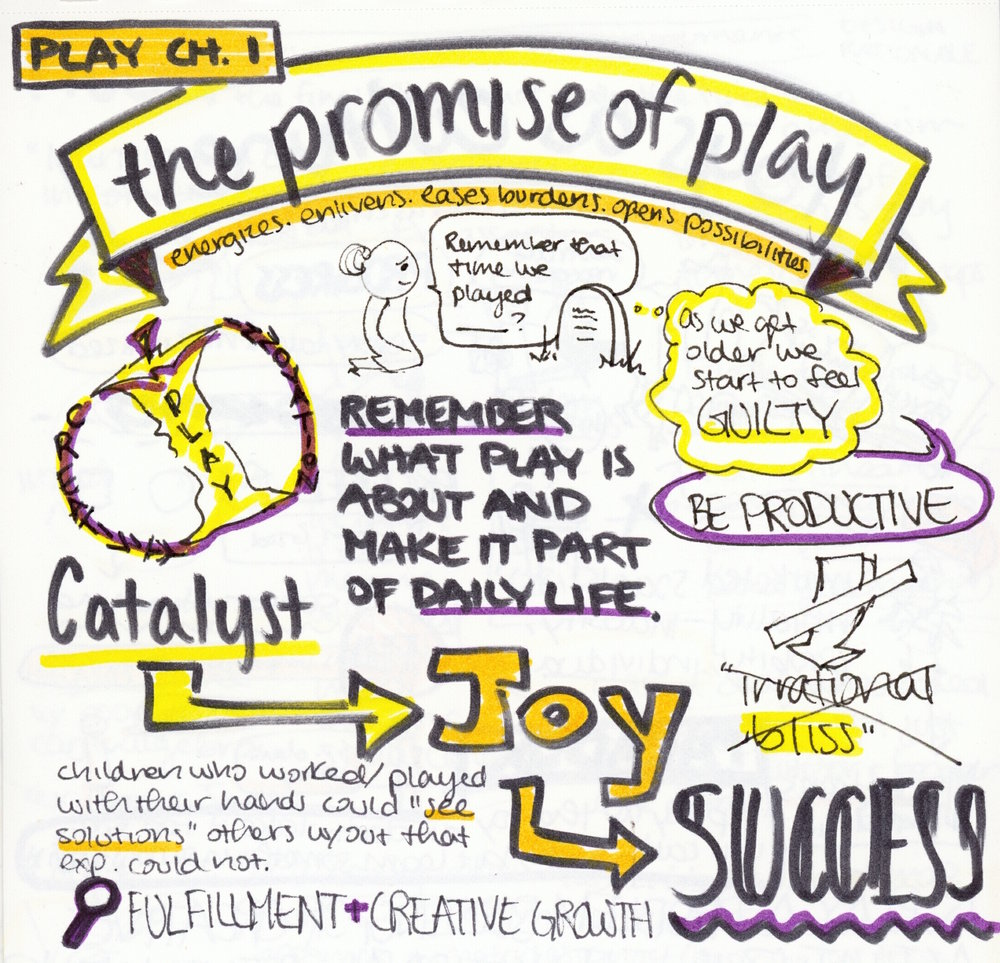 Play Ch.1 by Stuart Brown.