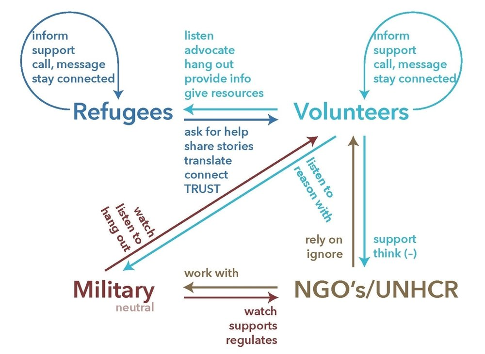 Syrian Refugee Crisis.022.jpeg