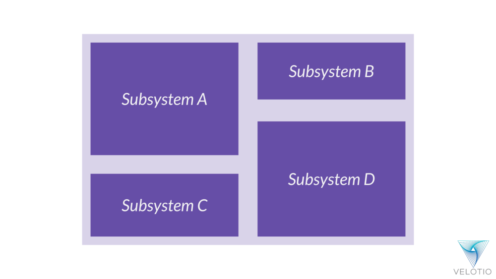 Monolithic Application (representational) - with different subsystems A, B, C and D