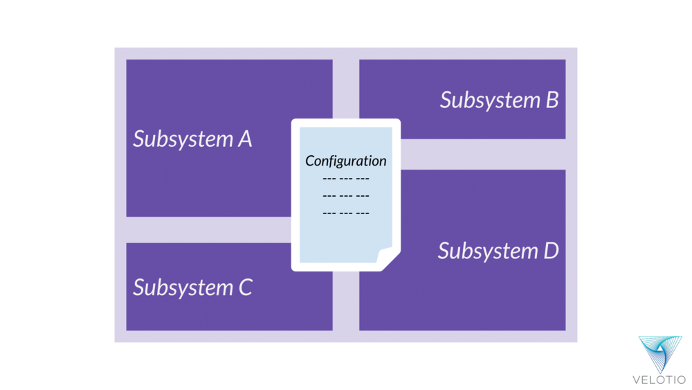 Single configuration file shared across different parts of our monolithic application