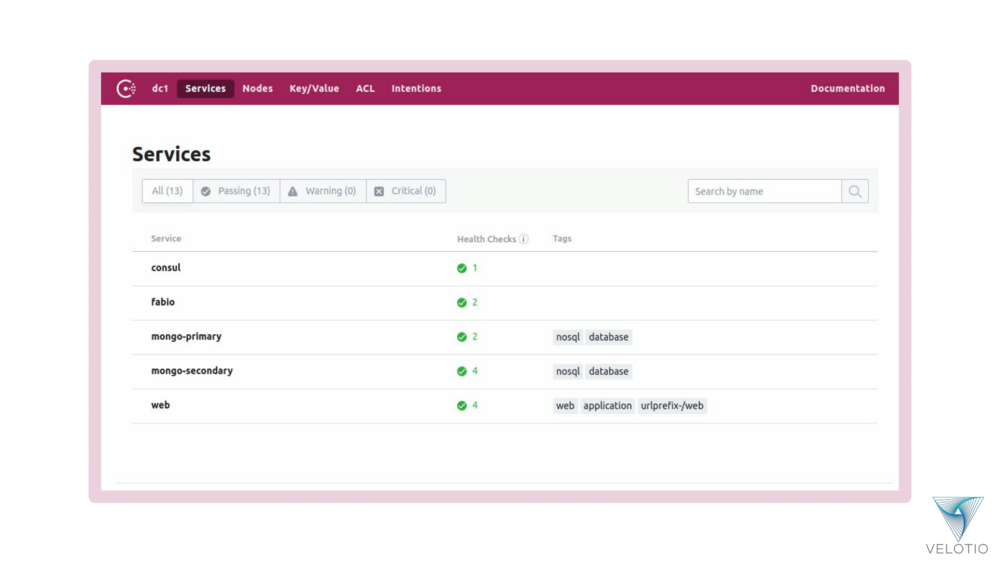 Consul Web UI showing the set of services we are running and their current state