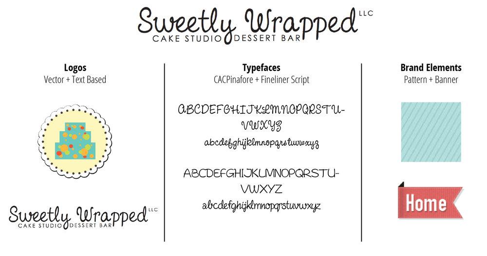 sweetlywrapped_styleguide.jpg