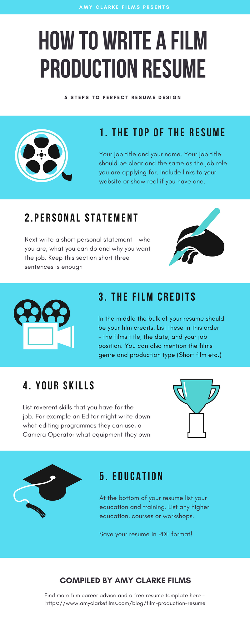 Steps To Writing Your Film Production Resume  Amy Clarke Films