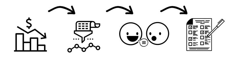 product_market_fit_audit_process_outline_opsyard.jpg