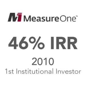 measureone-irr.png
