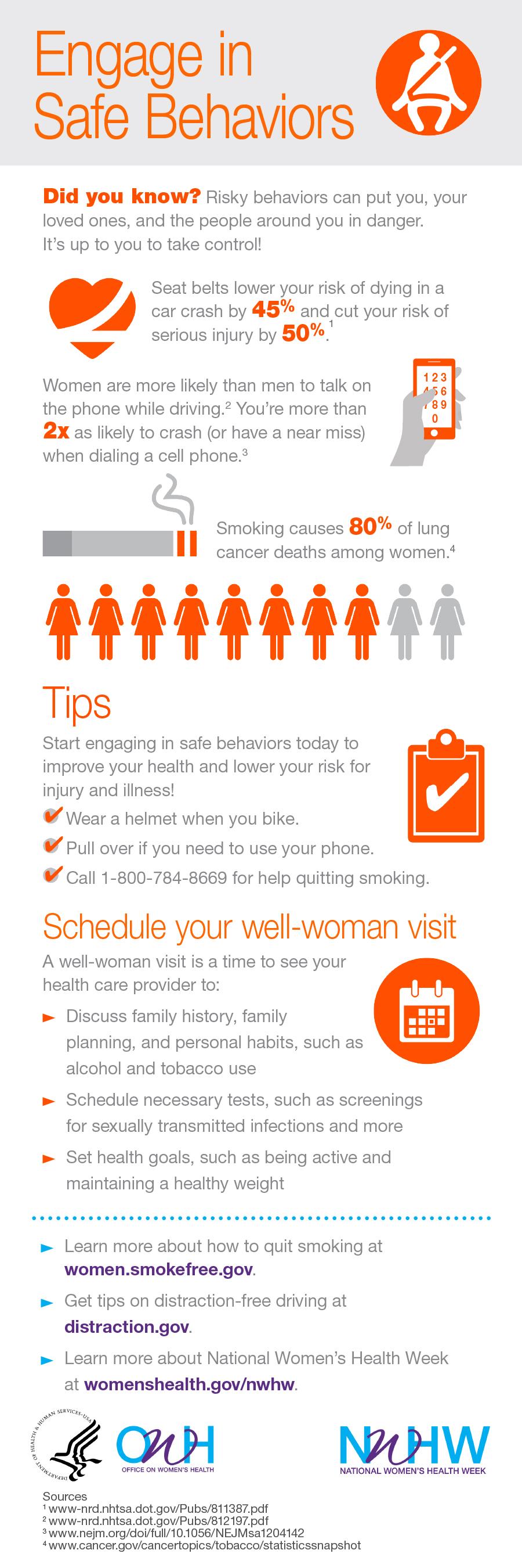 nwhw_infographic-safe-behaviors_0.jpg