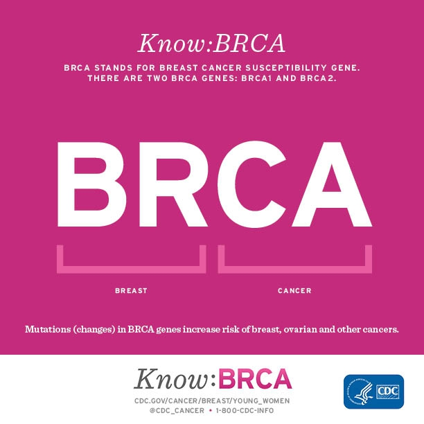 know_brca_infographic.jpg