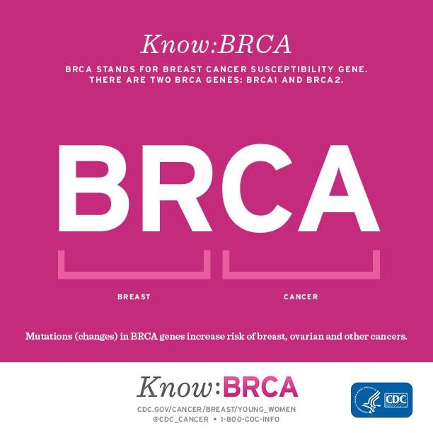 know_brca_infographic.jpg