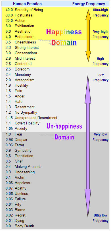 emotional frequencies.jpg