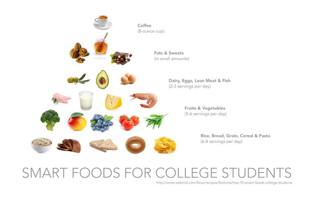 02_lab02_food.jpg