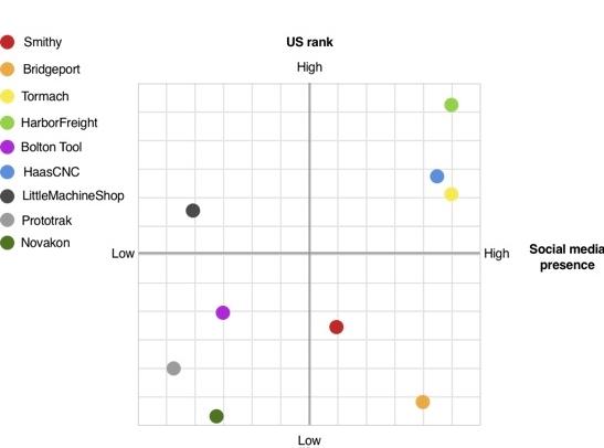 competitor analysis.jpg