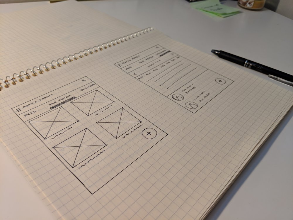 Paper Wireframes