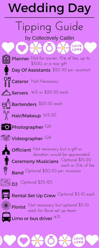 Wedding Day Tipping Guide Collectively Caitlin