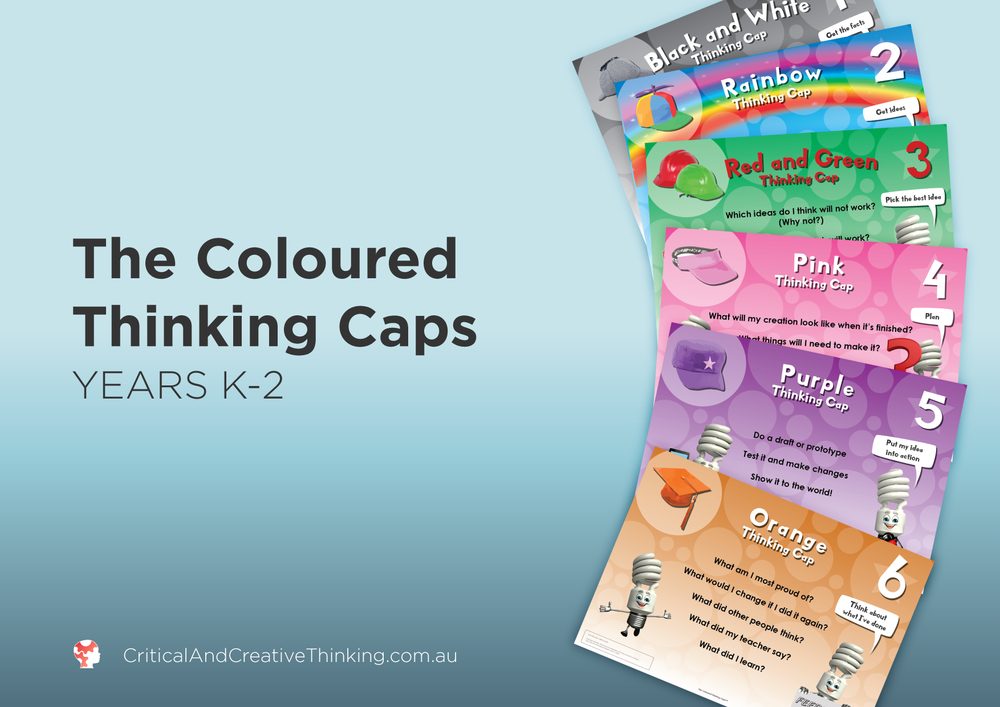 CCT coloured thinking caps year K-2 Foundation