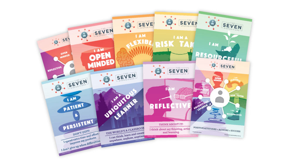 The Seven Dispositions - The Seven Dispositions are the pro-active traits of high achievers and successful learners.
