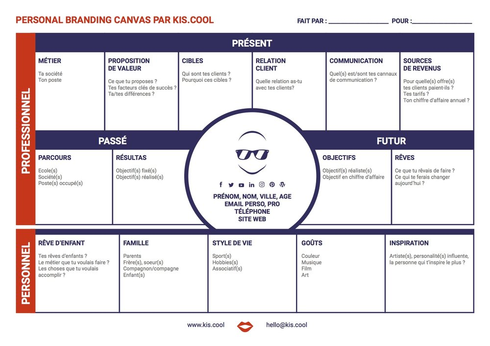 Personal branding canvas by kis.cool
