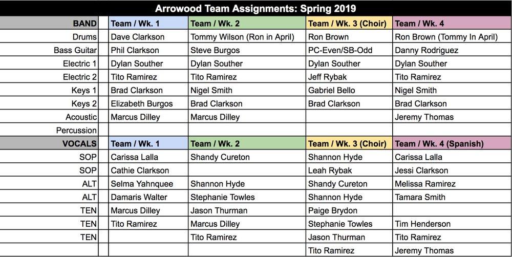 Praise Team Assignments - 2019.jpeg