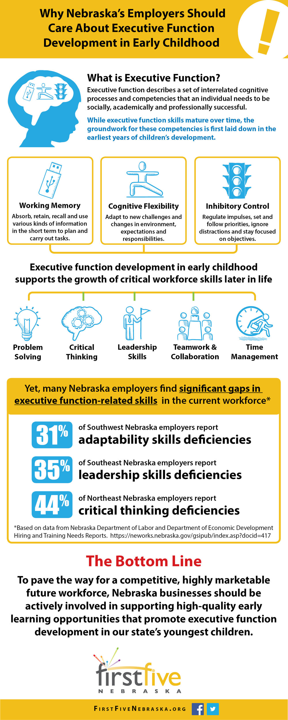 Executive Function Infographic JPG.jpg