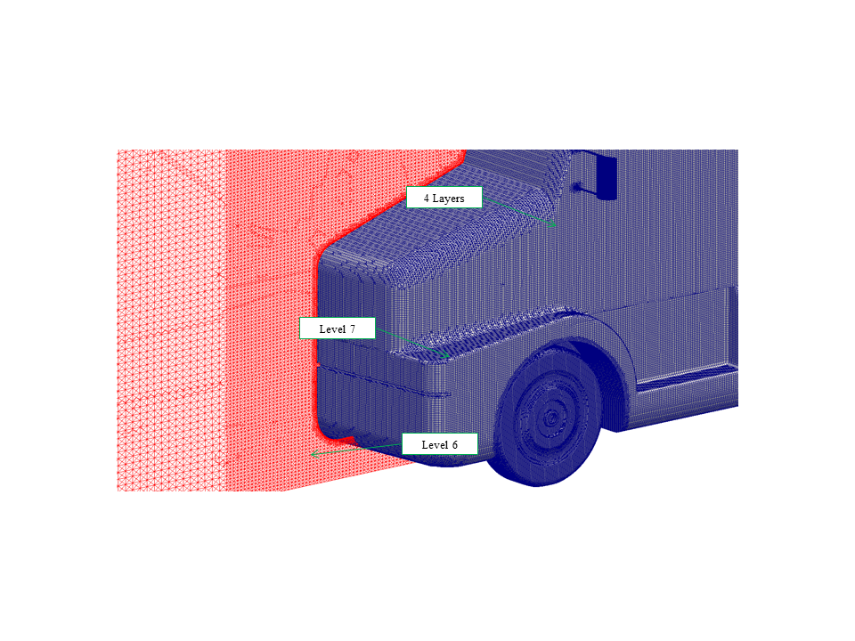 A highly refined mesh is formed around the vehicle.