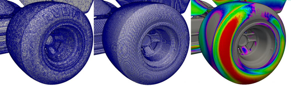 From Scanned product to Mesh to CFD results