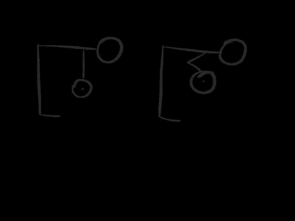 Stick figure diagram, bent over row