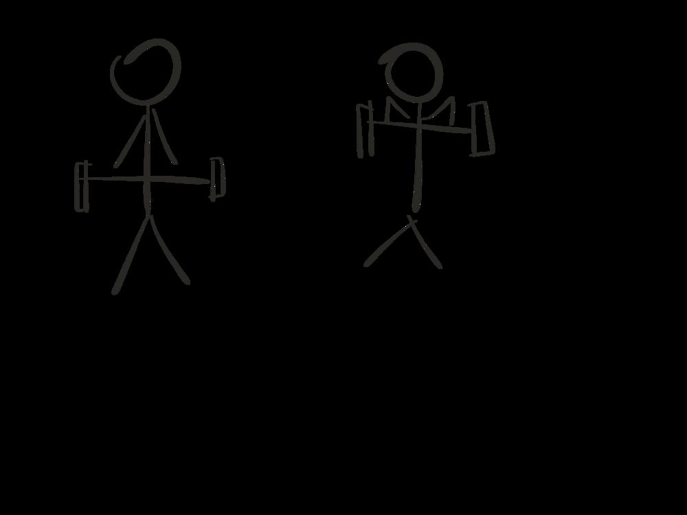 Stick figure diagram, upright row