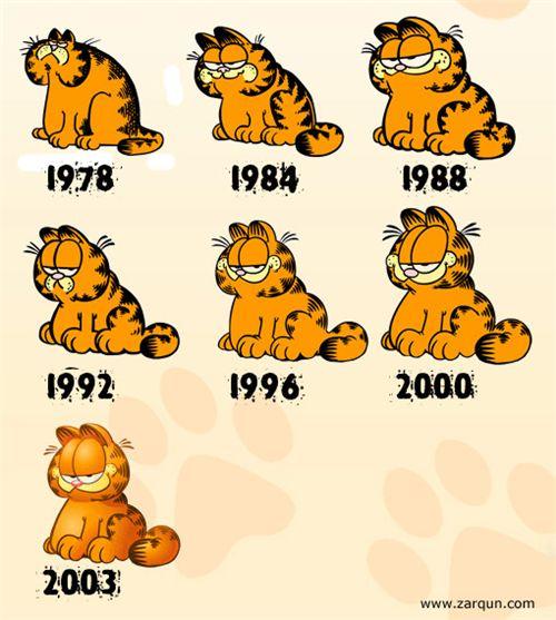 6c1c72700f52a94e11866d43885c6984--garfield-cartoon-garfield-comics.jpg