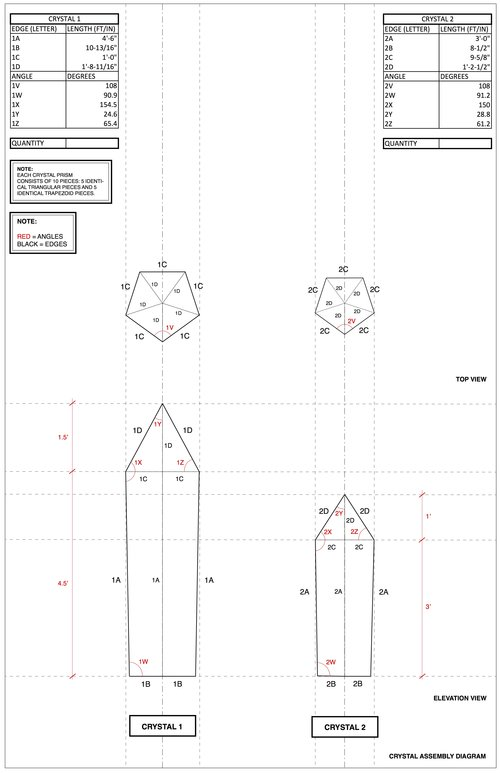Crystal angle diagrams - Fui Srivikorn