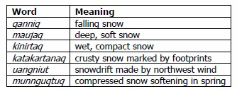 Selected Inuktitut Words for Snow; http://www.motherjones.com/environment/2005/01/dozens-words-snow-none-pollution