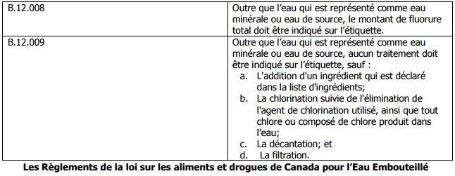 reglement canadienne de l'eau embouteillé