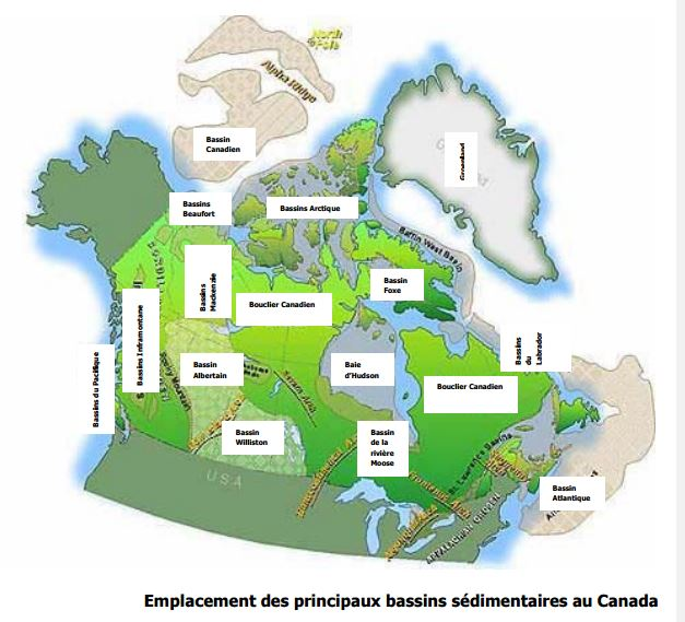 Emplacement des principaux bassins sédimentaires au Canada