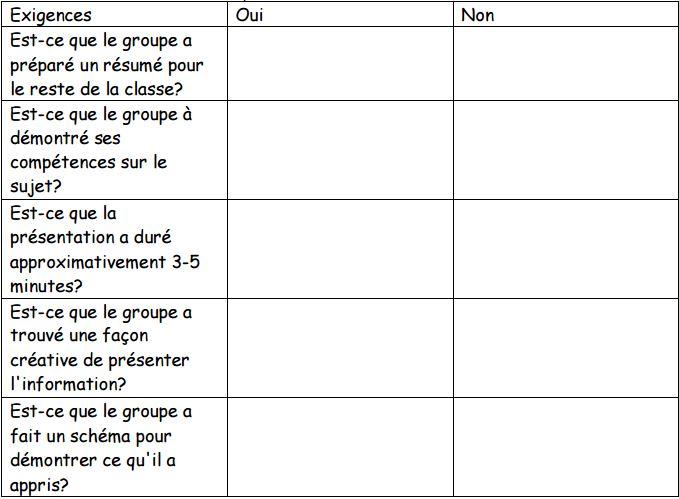 évaluation check list