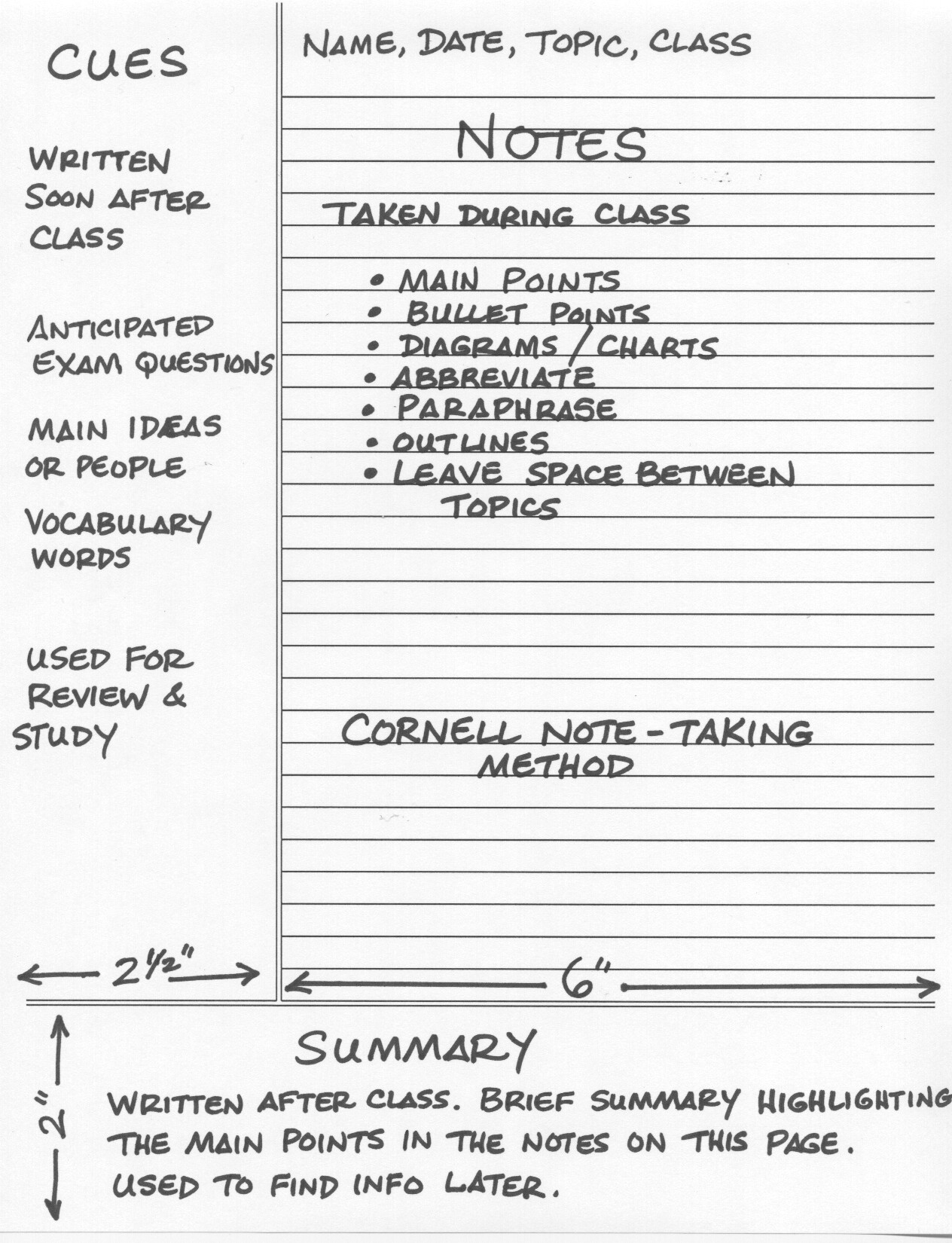 Cornell-Notes-Web