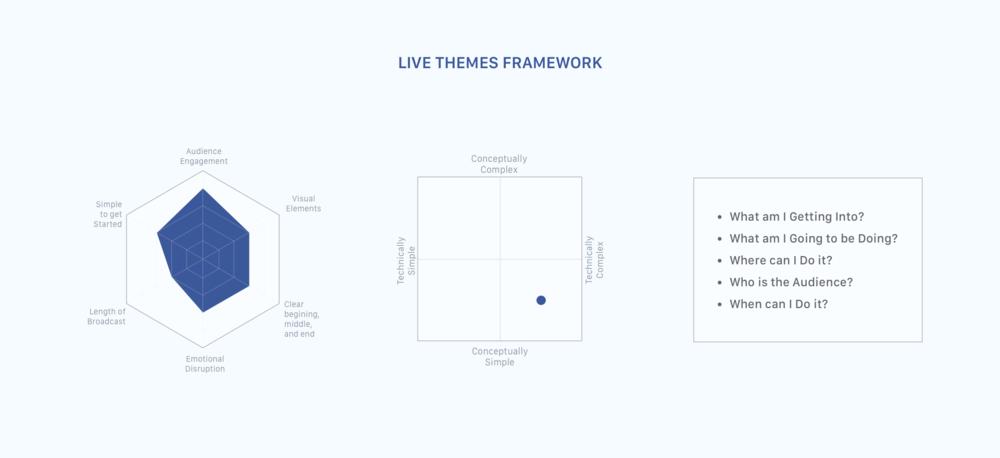 fl_framework.png