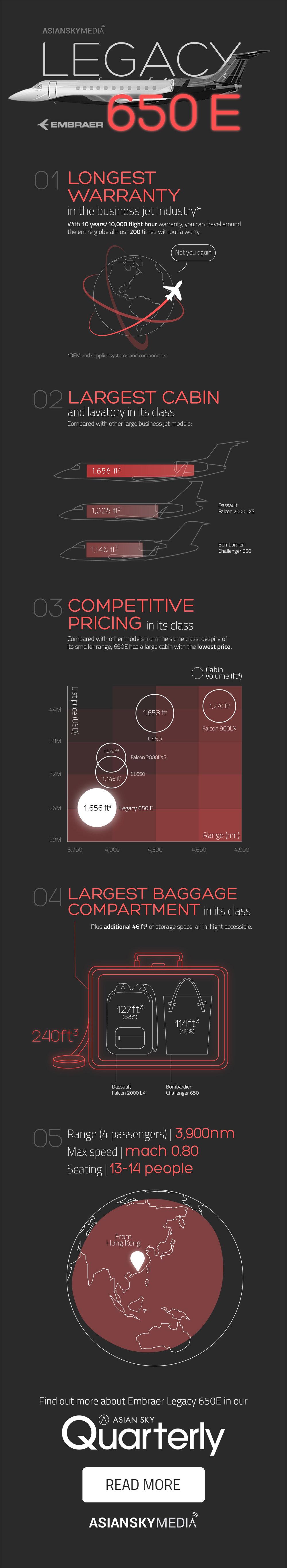 AsianSkyMedia-Legacy650E-Infographic