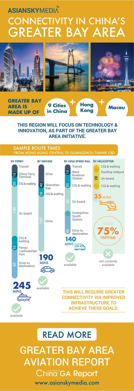 GBA report infographic EN.jpg
