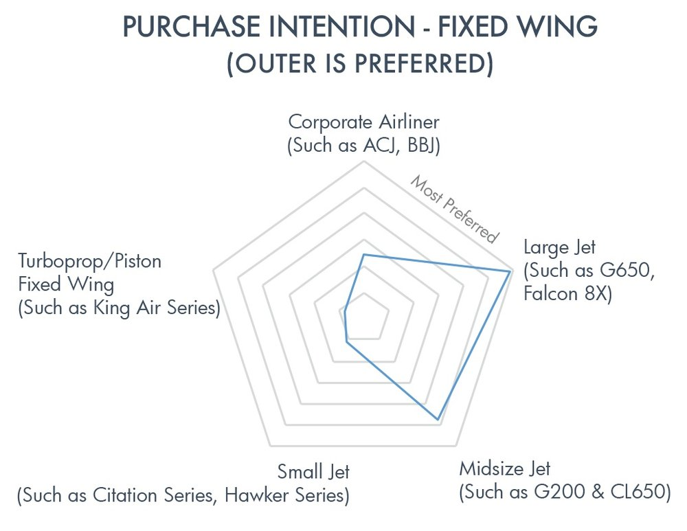 fixed+wing+intent.jpg