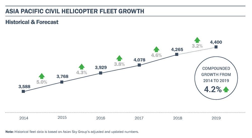 Heli Fleet Report 2018 - EN online update-14d.jpg
