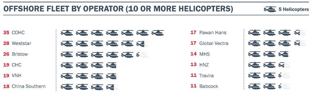 2018 Heli Fleet Report EN - 20190322 FINAL-30.jpg