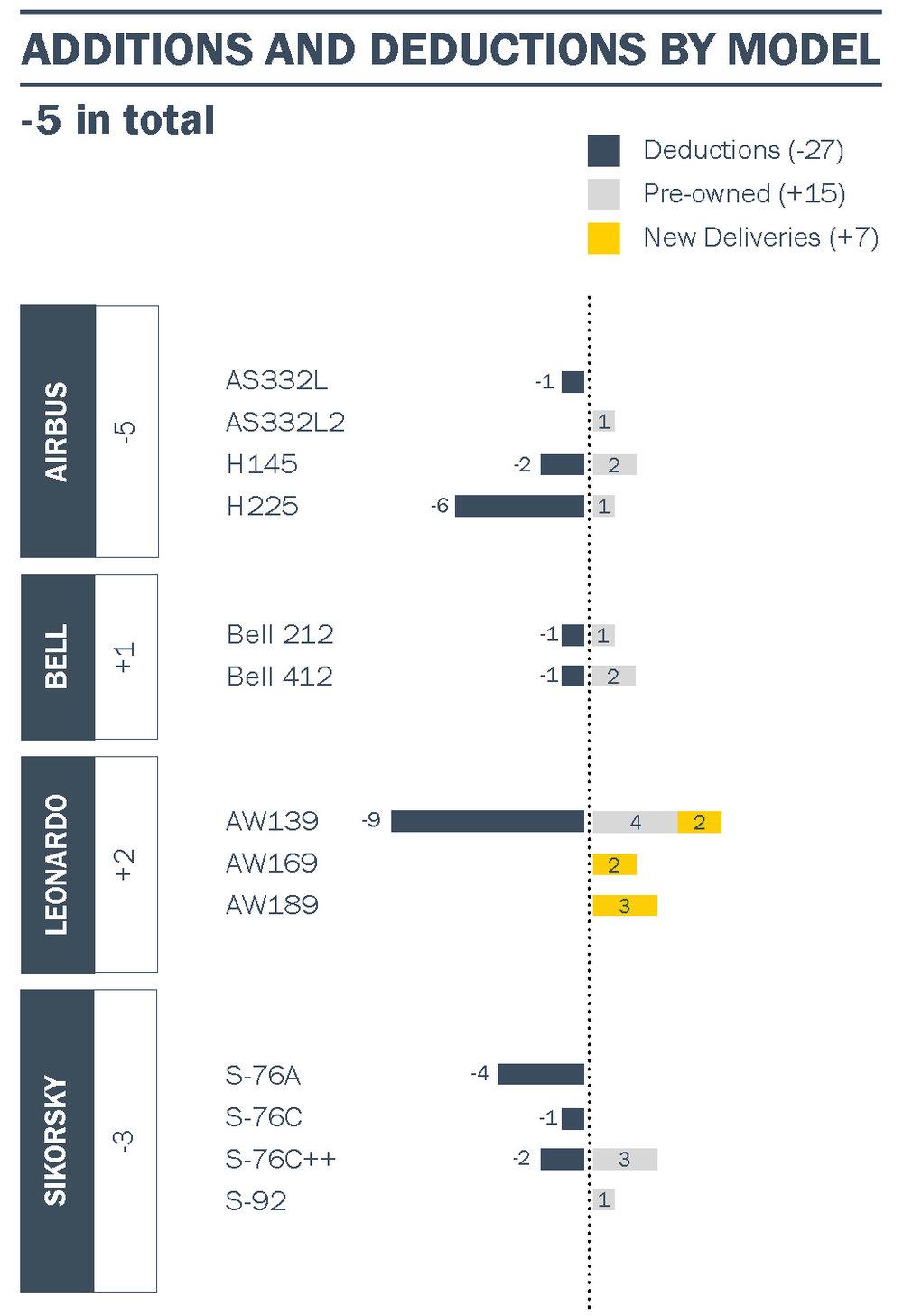 2018 Heli Fleet Report EN - 20190322 FINAL-29.jpg