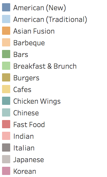 Color Coding.png