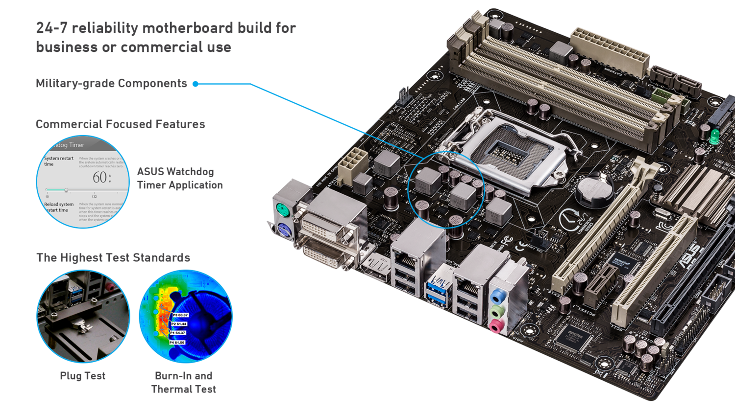 Asus Commercial Series Motherboard Wei Hung Hsieh Watchdog Timers For Multitasking Mb Features