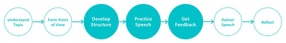 podium_Public_Speaking_Framework_Focus.png