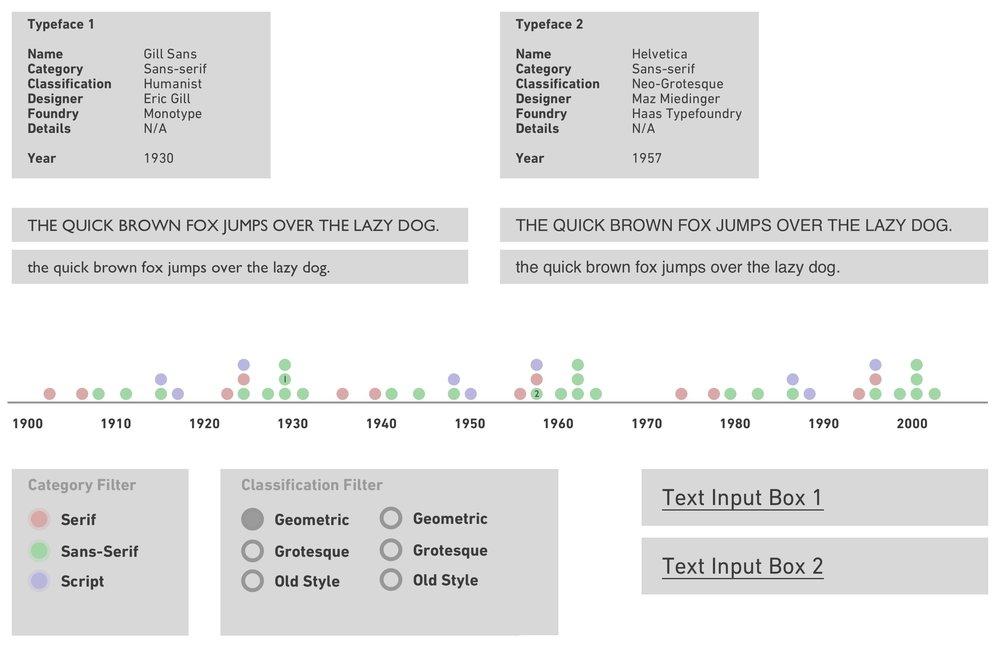 TypefaceExplorer_Wireframe.jpg