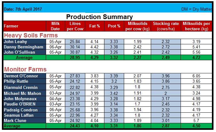 Production Summary-new.png